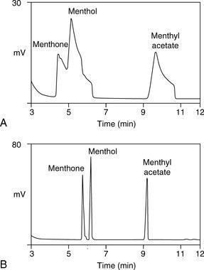 Gas chromatography | Basicmedical Key