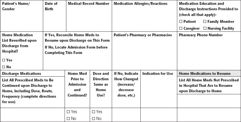 Medication Reconciliation  Basicmedical Key
