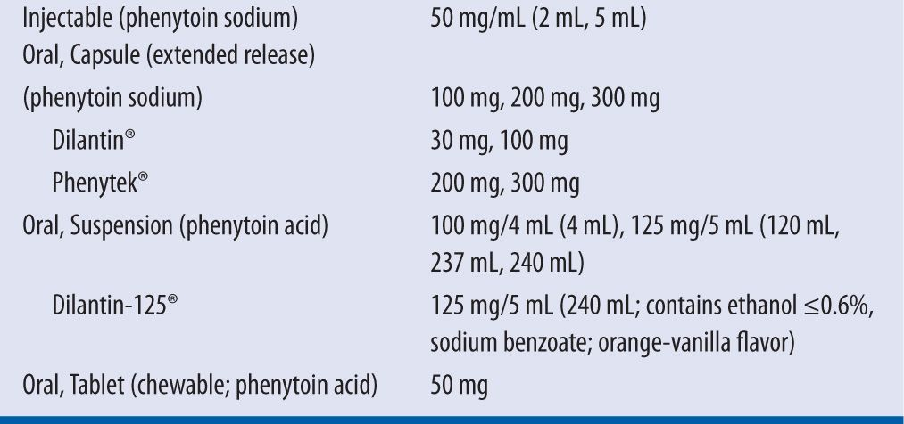 Adjusting phenytoin level for albumin calculation