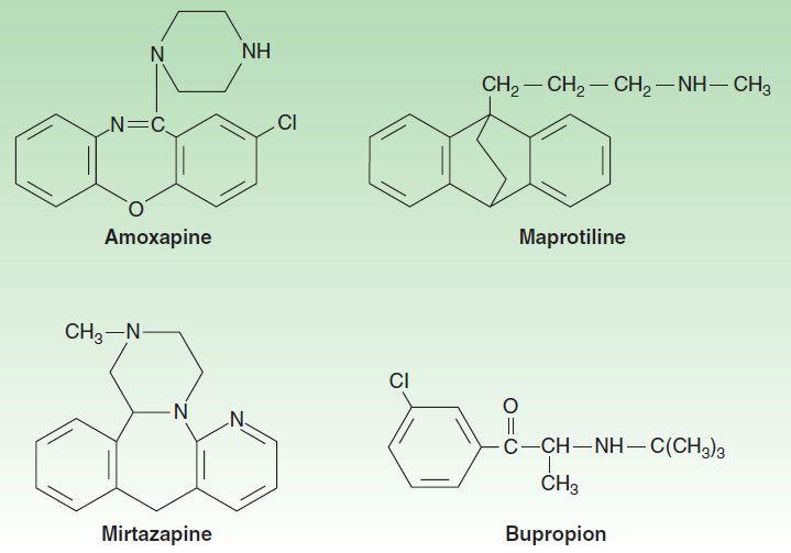 Миртазапин и бупропион кто пробовал