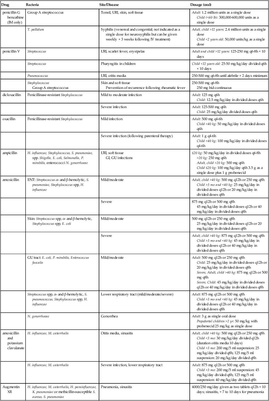 Augmentin 250 mg syrup.doc - Image