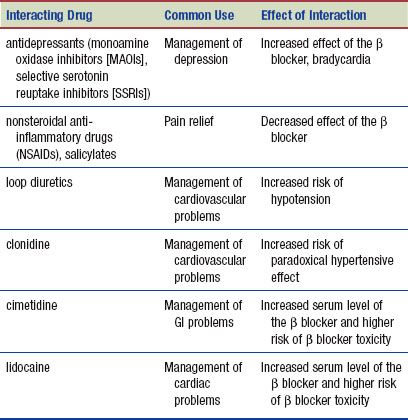 Adrenergic Blocking Drugs | Basicmedical Key