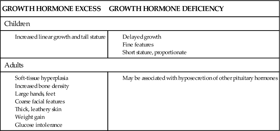 Are Growth hormone disorders in adults opinion
