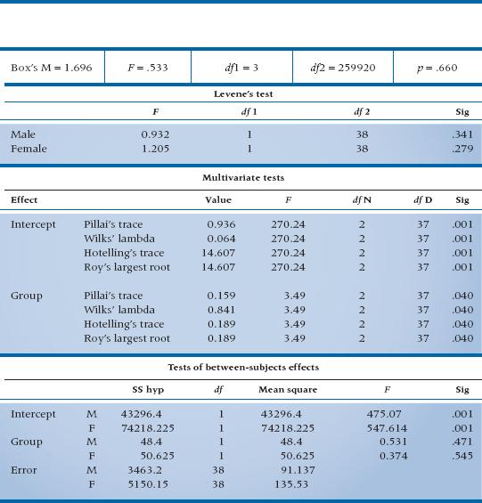 Multivariate ANOVA (MANOVA)   Basicmedical Key