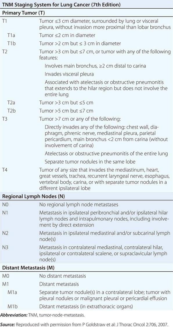 Lower Gastrointestinal Cancers Basicmedical Key