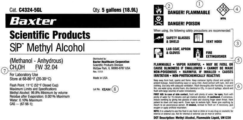 Laboratory Safety And Regulations Basicmedical Key